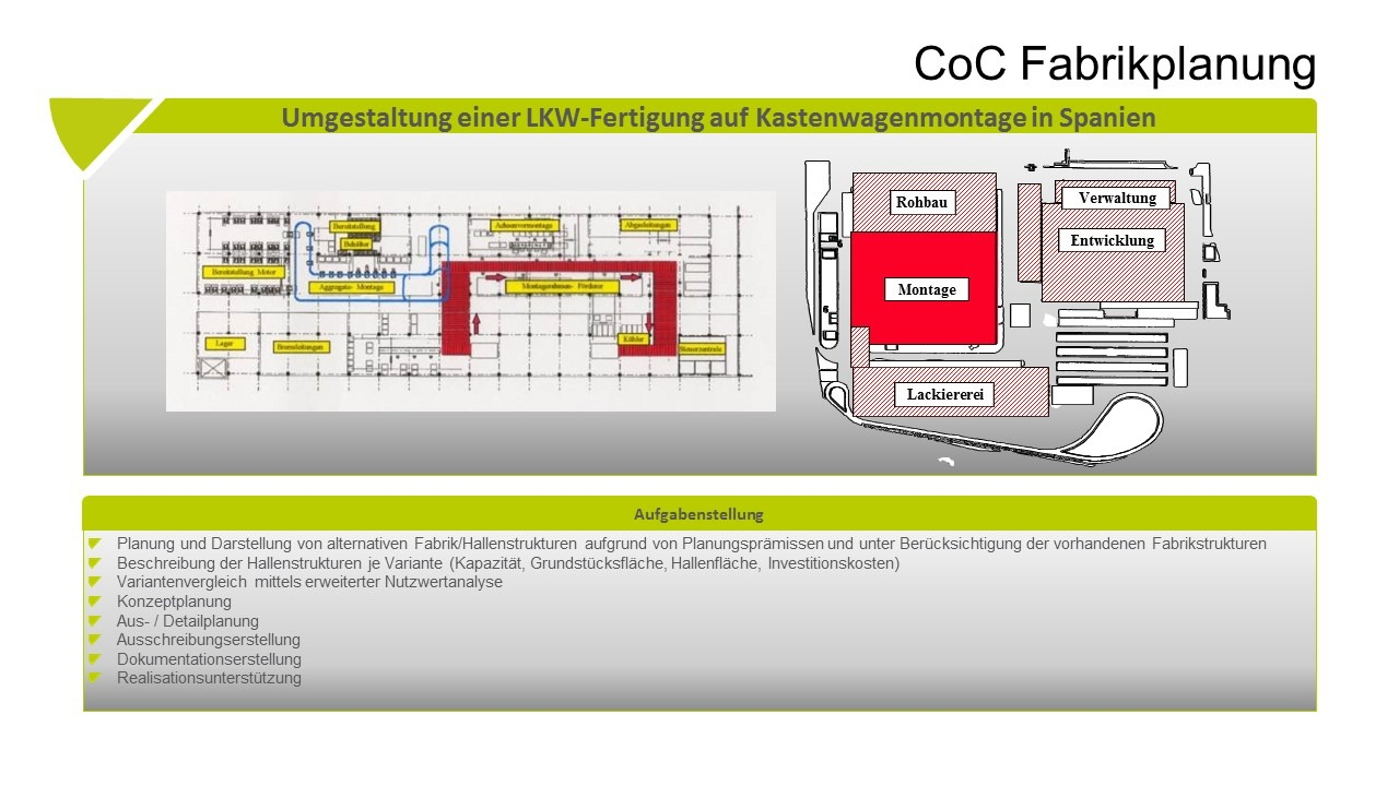 C-P-S - CoC-Plant