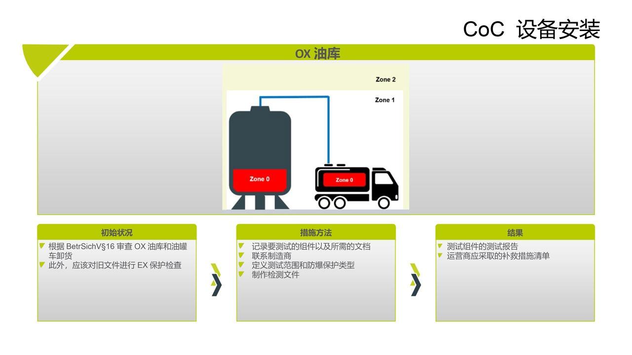 C-P-S - Kompetenzfelder Produktionsplanung - ALB