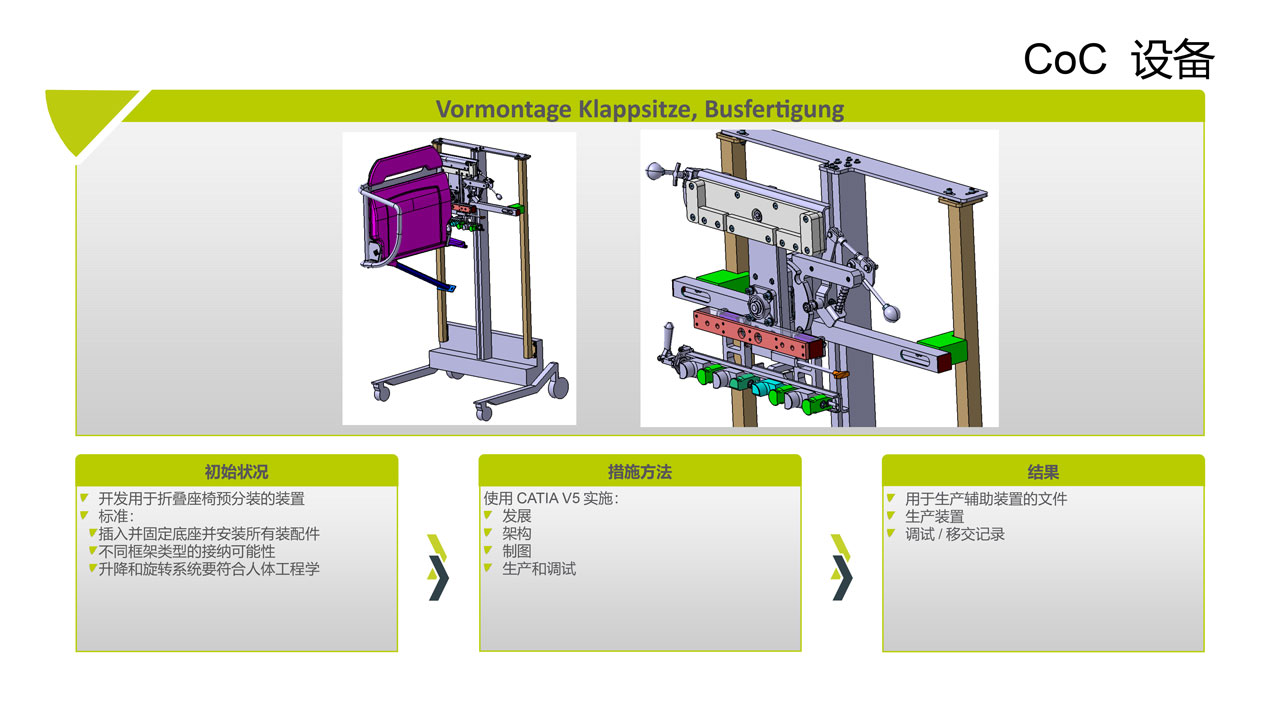 C-P-S - Kompetenzfelder Produktionsplanung - BMK