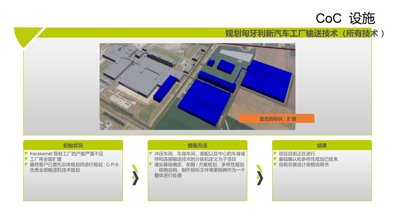 C-P-S - Kompetenzfelder Produktionsplanung - ETF