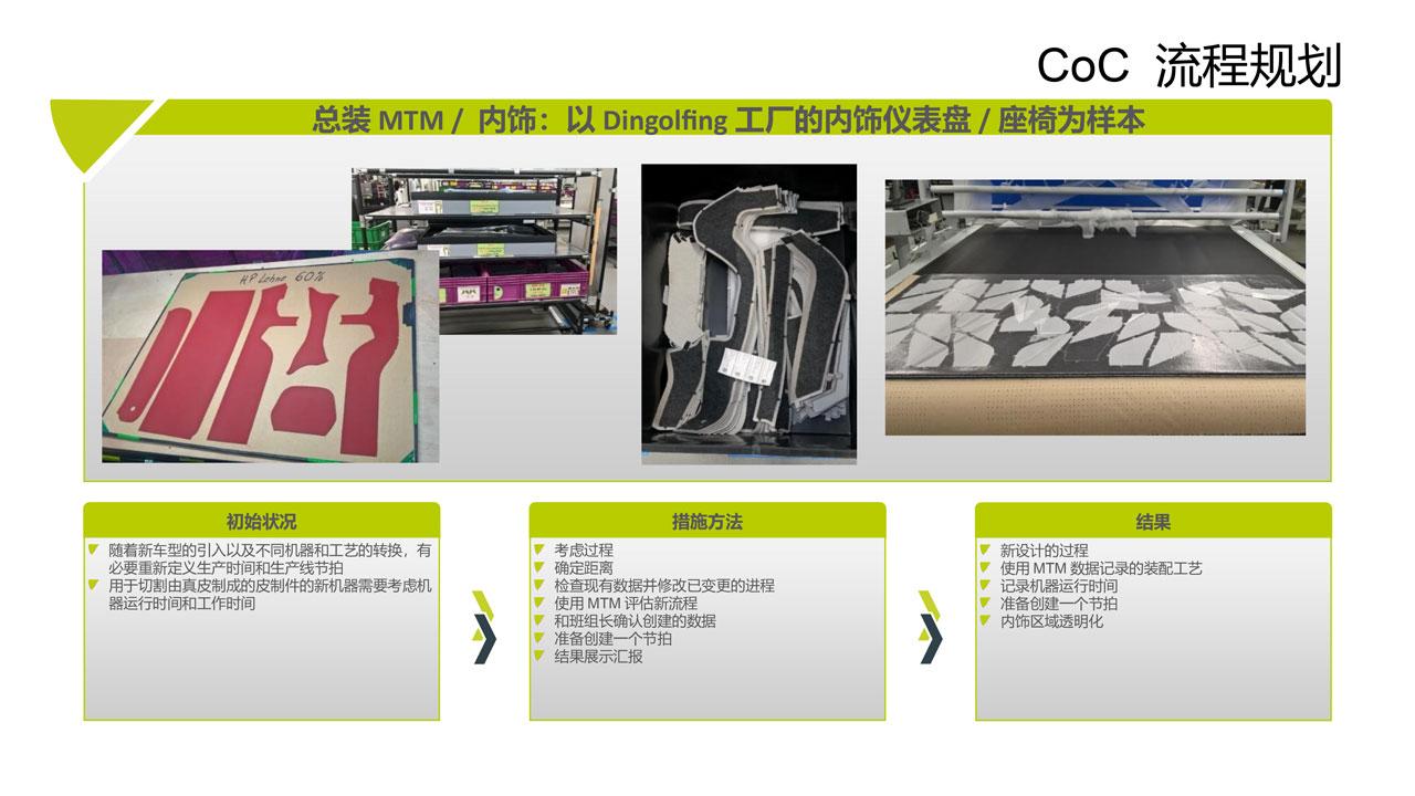 C-P-S - Kompetenzfelder Produktionsplanung - MPP